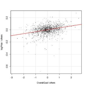 Added variable plot for overall quality